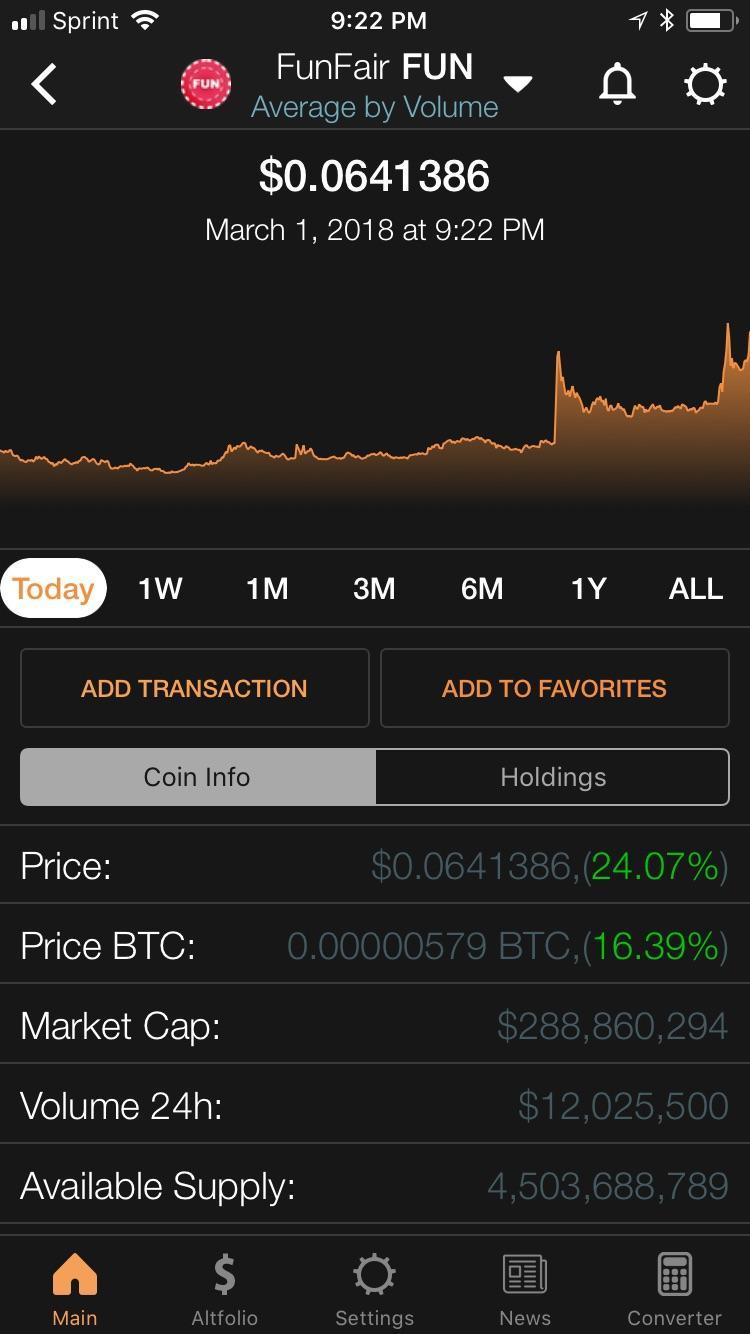 Darmowe automaty do bitcoinów online na prawdziwe pieniądze